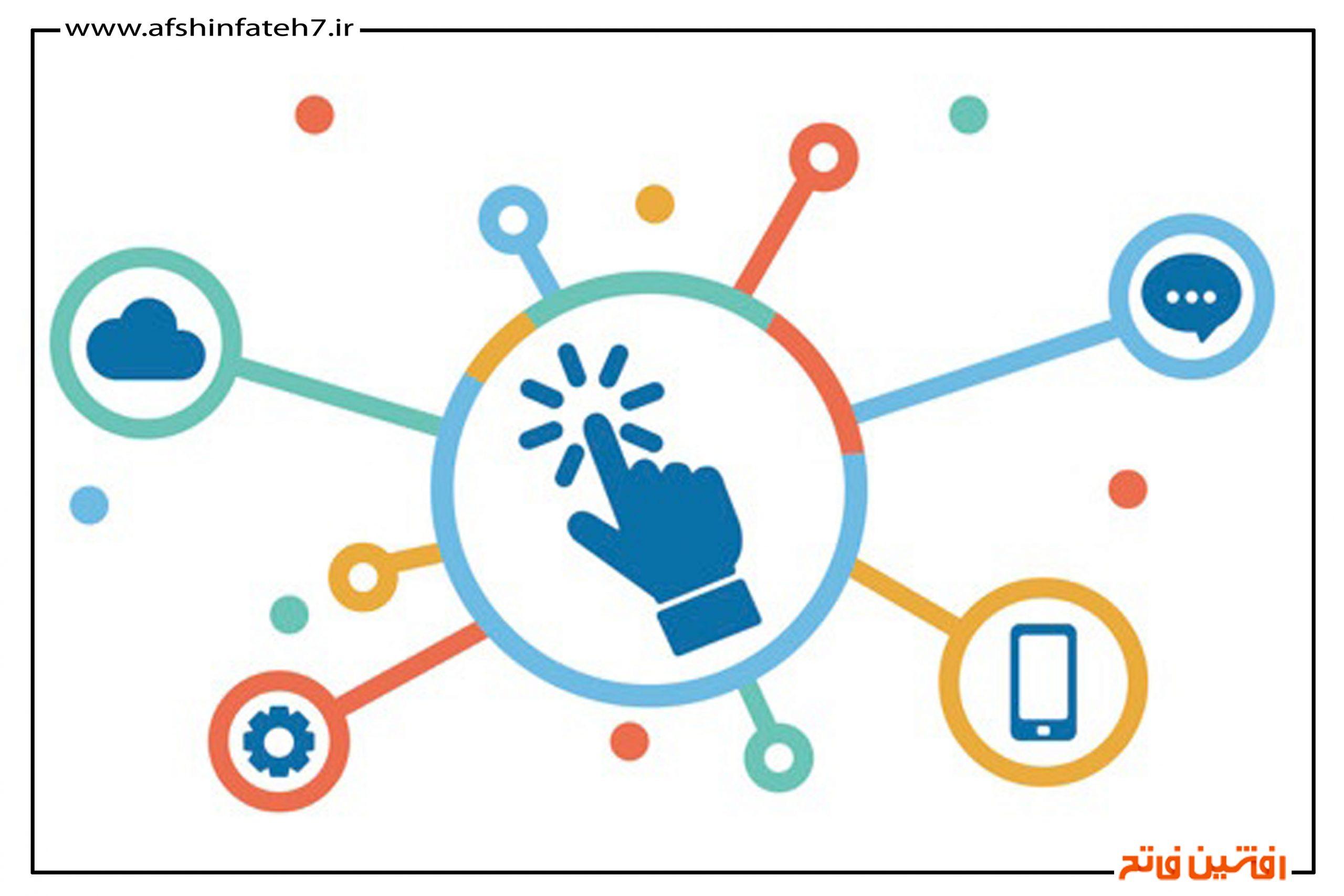 مدیریت نوآوری در کسب و کارهای ایرانی